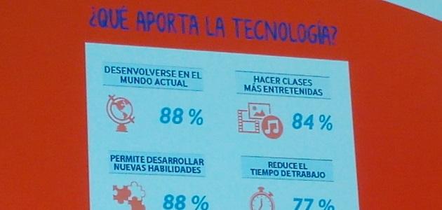 Los padres ante la Tecnología en la Educación