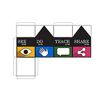 "Imagen: ""See Do Teach Share"" de Technovore. Licencia CC BY-NC-SA 2.0"
