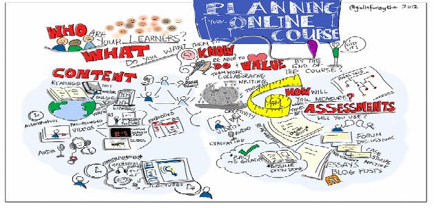 Consejos sobre aprendizaje/formación en línea