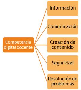 competencia_digital_interior