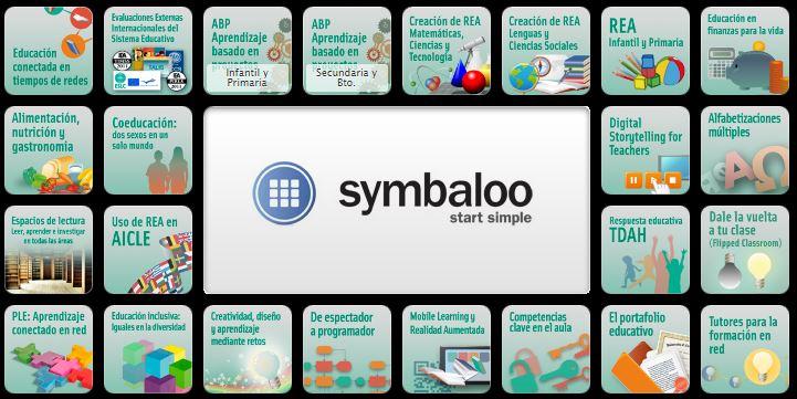 Tablero Symbaloo Formación en red