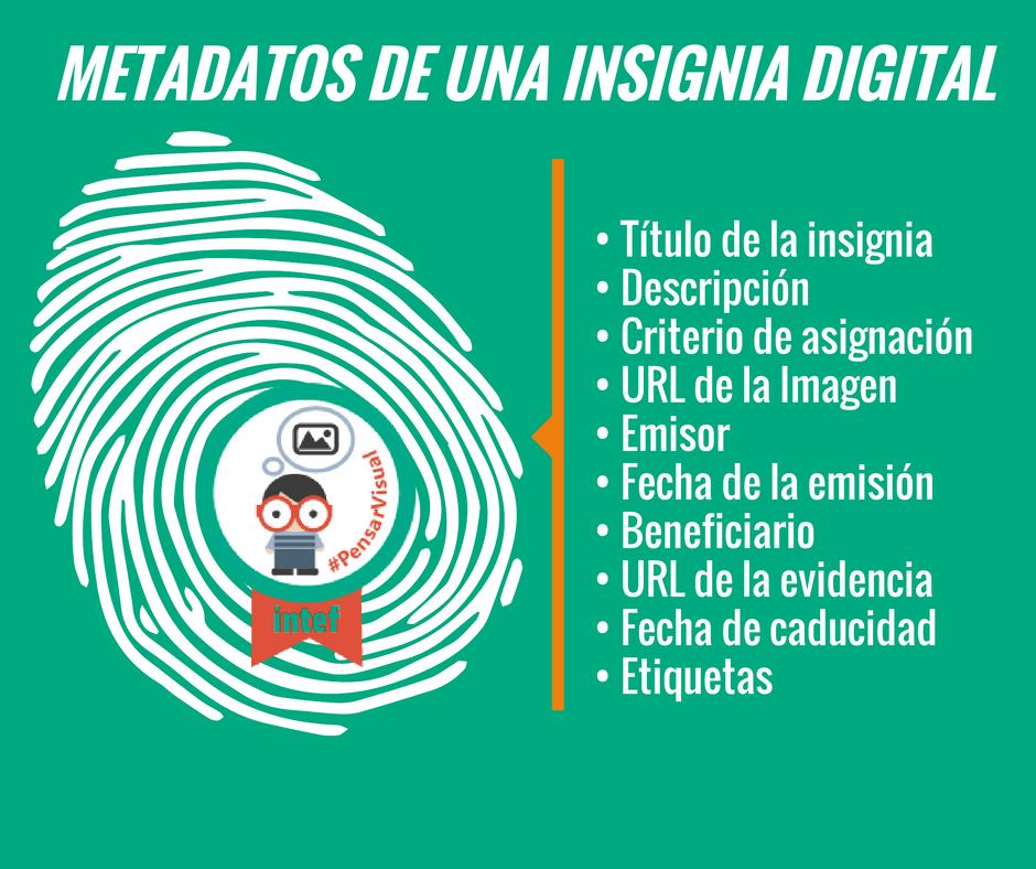 """Infografía """"Metadatos de una insignia digital"""""""