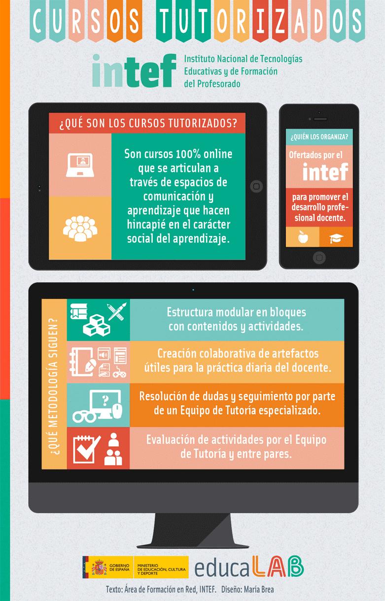 infografia_tutorizados