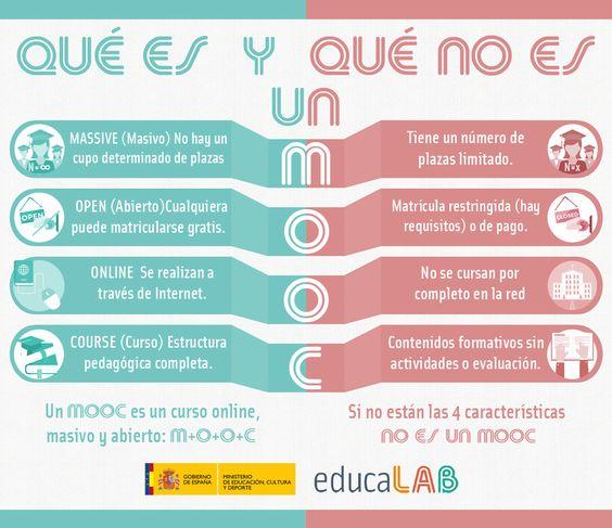 Qué es y qué no es un MOOC