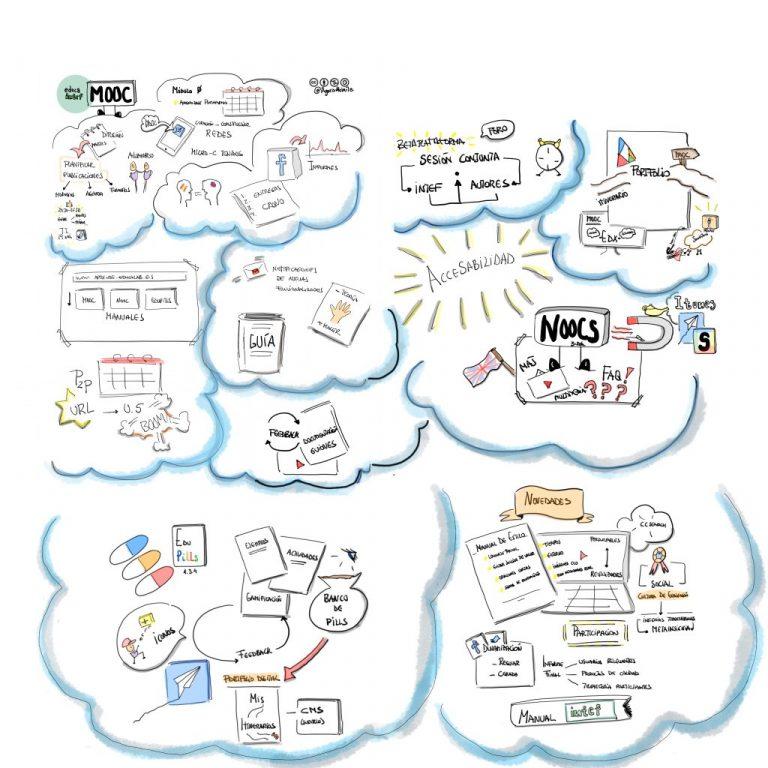 Primeras jornadas de trabajo con autores y coordinadores #AprendeINTEF