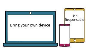 Imagen de varios dispositivos tecnológicos