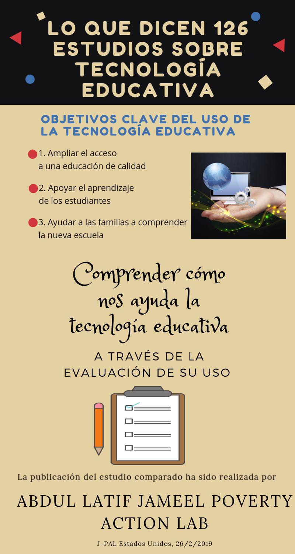 Comprender cómo nos ayuda la tecnología educativa