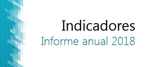 Banner del Informe Anual de Indicadores 2018