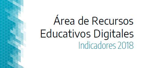 Banner del Informe de Indicadores del Área de REcursos Educativos Digitales