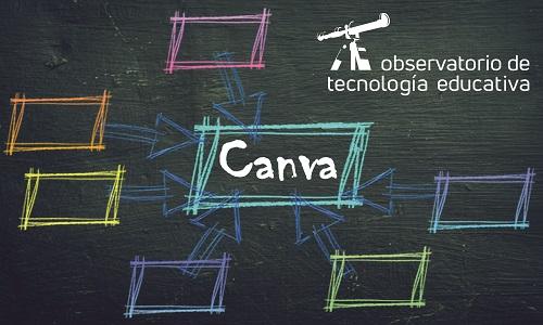 Canva: diseño de materiales didácticos y juegos educativos
