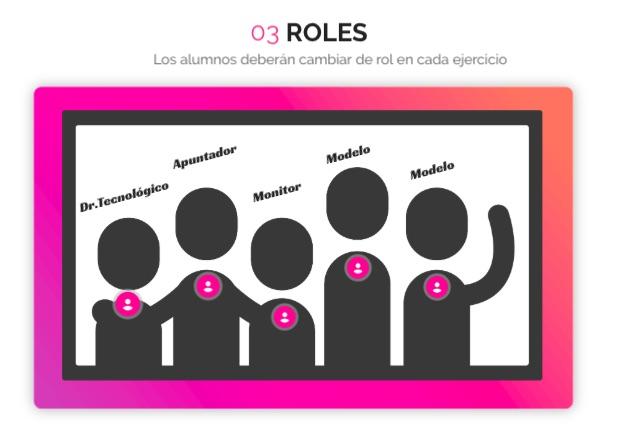 Roles que tendrán que asumir los alumnos
