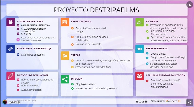Canva del proyecto Destripafilms.
