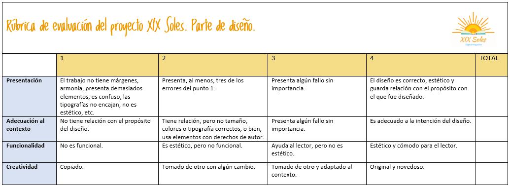 Rúbrica de evaluación del proyecto (parte de diseño).