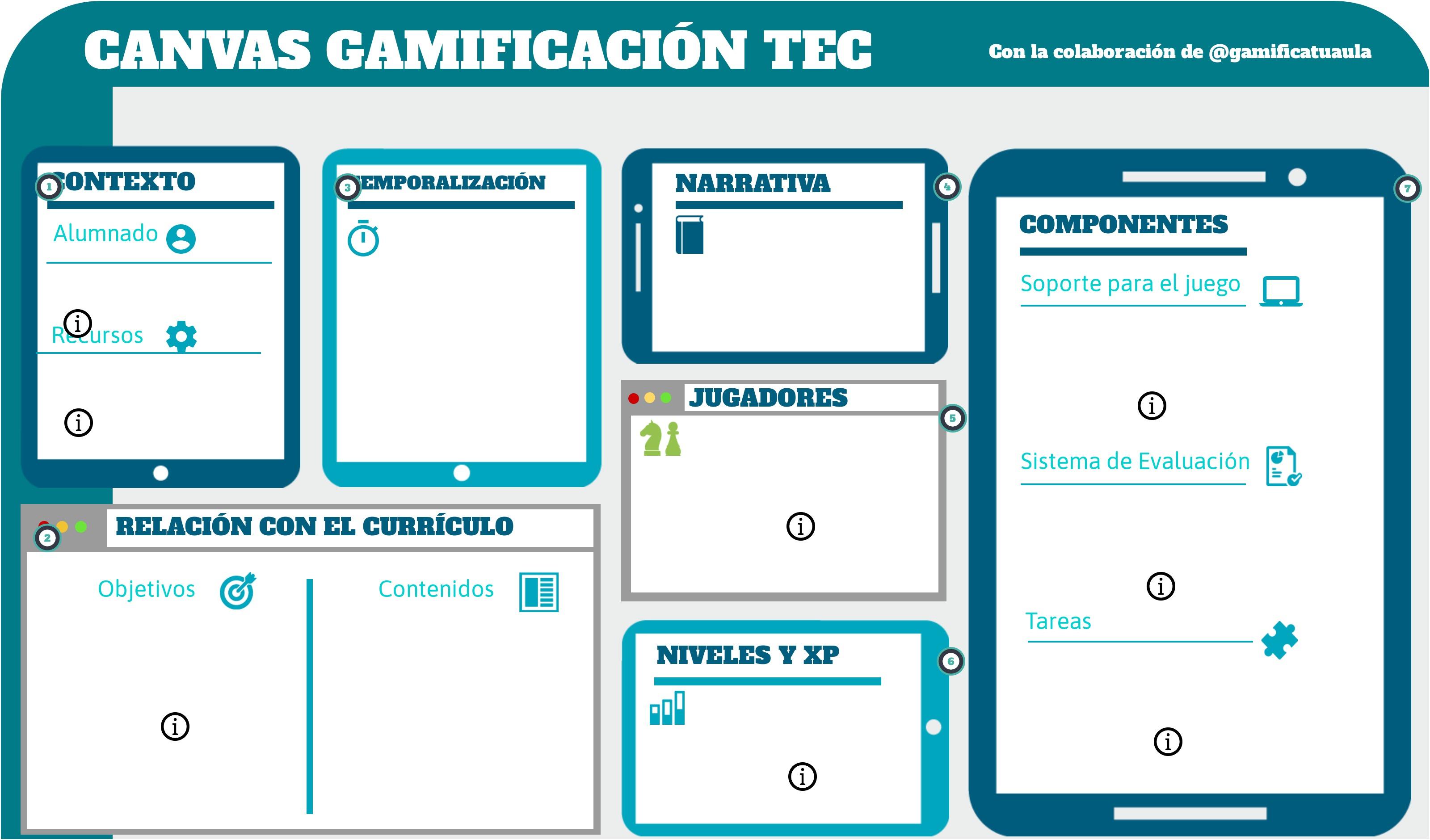 Canvas del proyecto de gamificación en Técnica Contable.