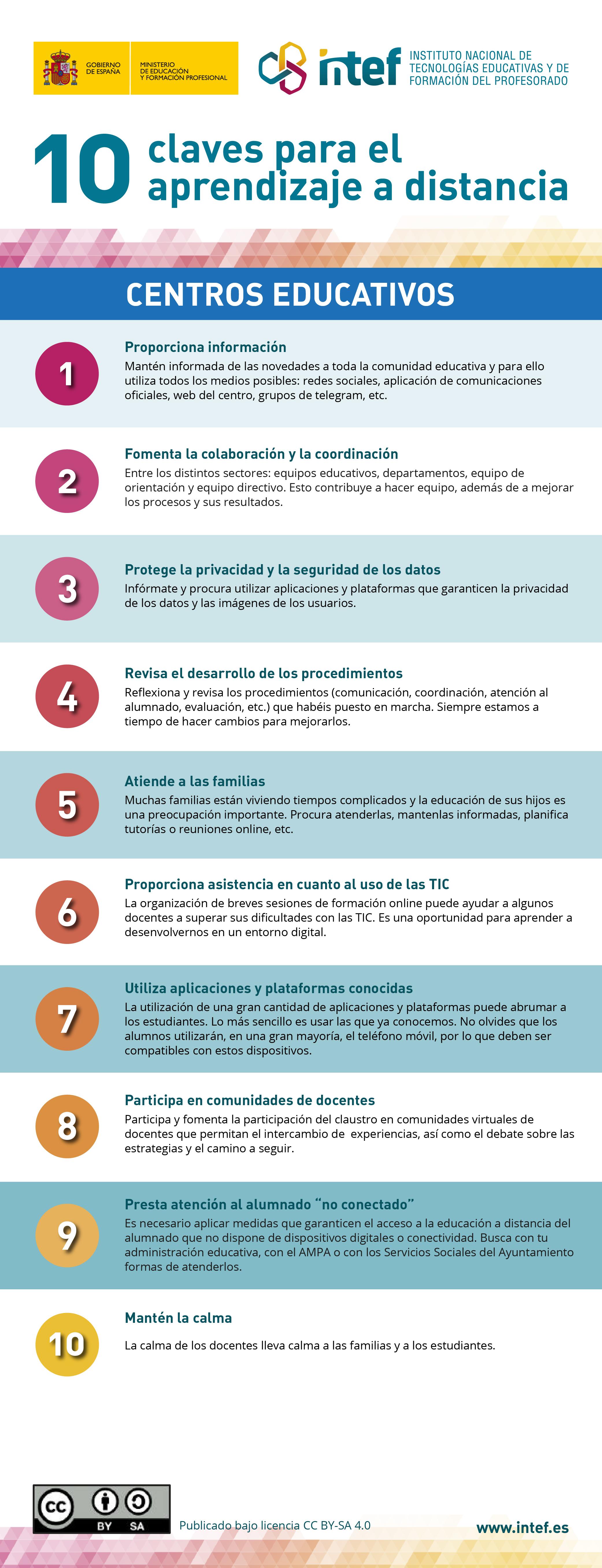 Centros educativos: 10 claves para el aprendizaje a distancia