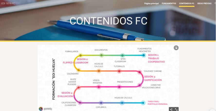 Google Sites como espacio para la formación del profesorado. https://sites.google.com/menendezypelayo.es/eoi1819