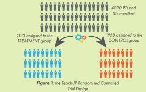 imagen representativa de tasas de finalización de los cursos en línea de los docentes