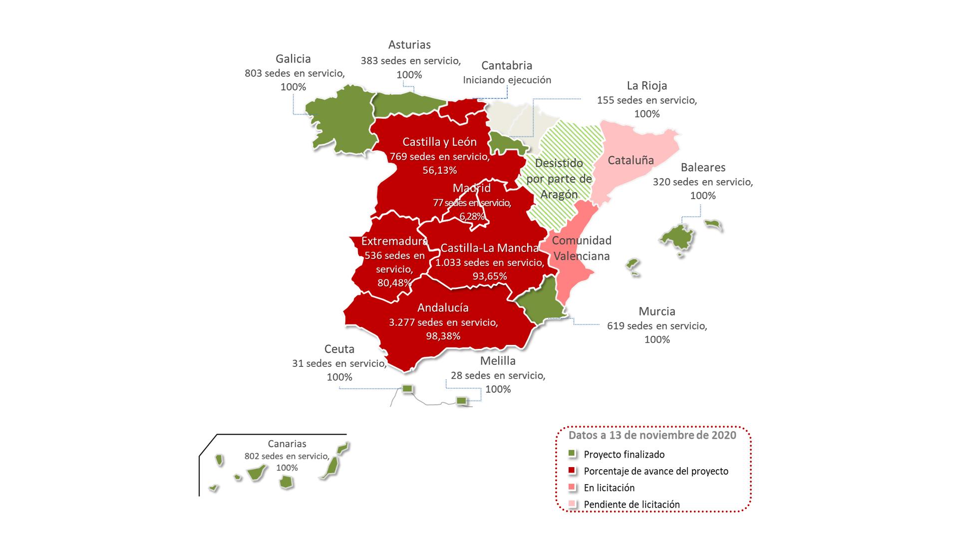 Mapa a de la situación a 13 de noviembre de 2020 del programa Escuelas Conectadas