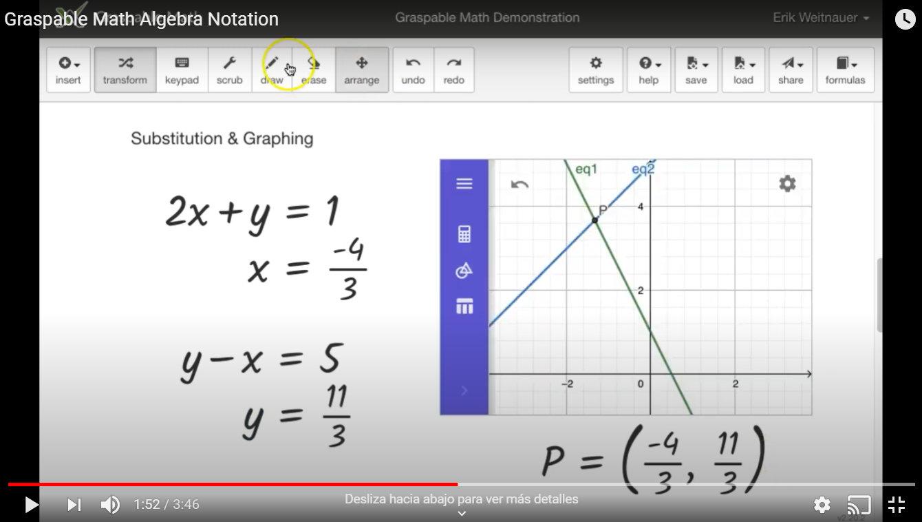 Enlace a vídeo: Graspable Math Algebra Notation