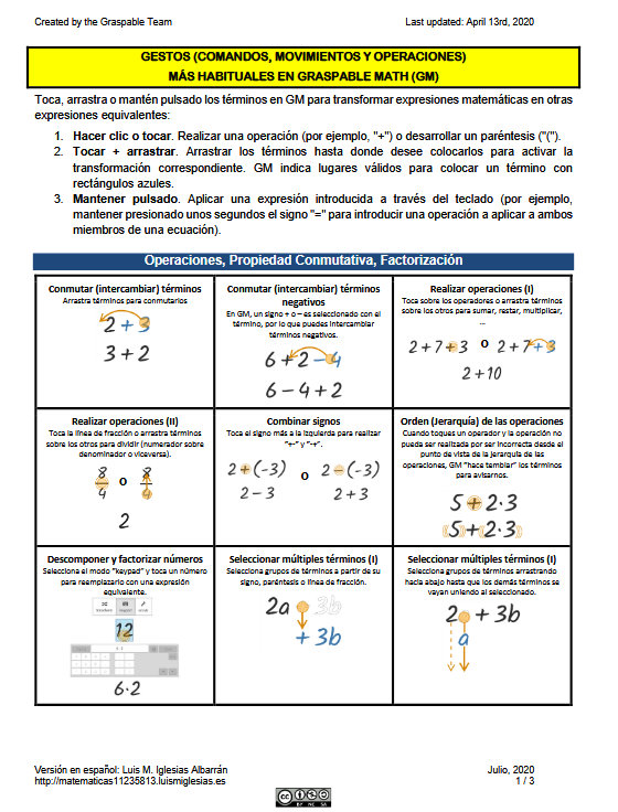 Flyer: Gestos de uso más frecuente en GM (versión español Luis M. Iglesias)