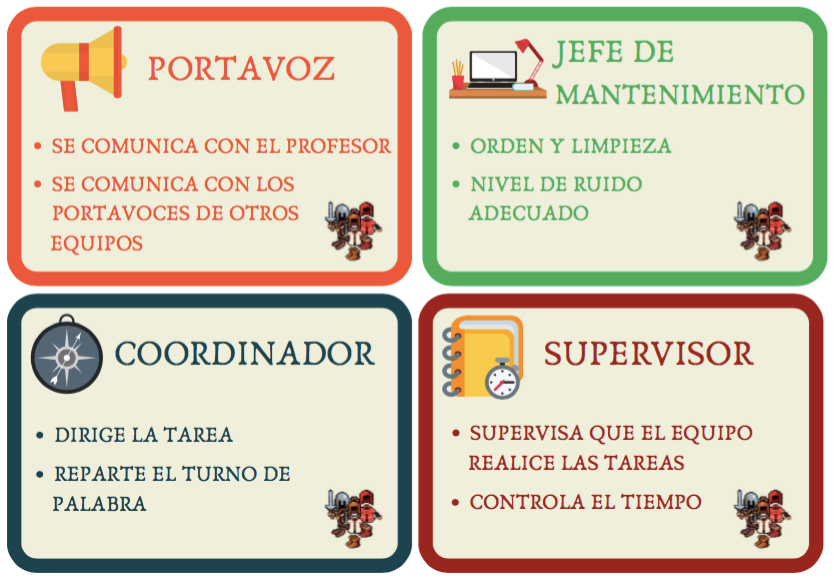 Roles de aprendizaje cooperativo.