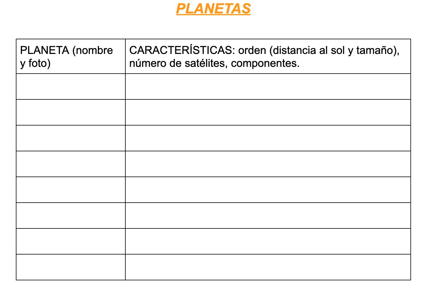 Documento sobre los planetas.