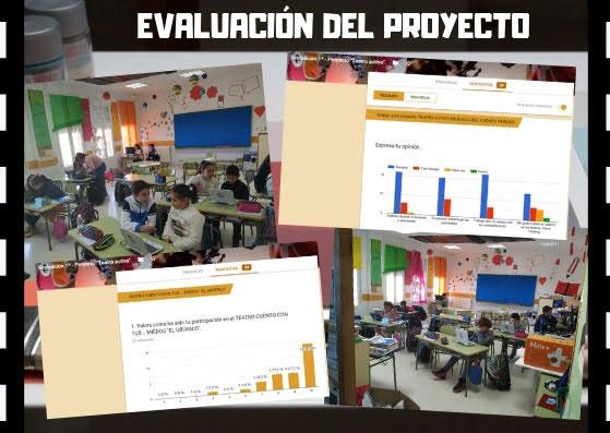 Evaluación del proyecto: coevaluación y heteroevaluación.