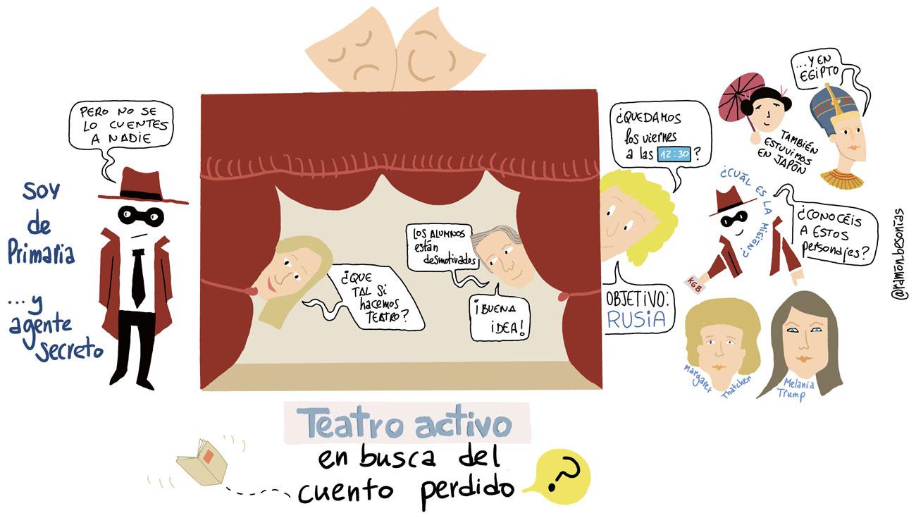 Memoria visual del proyecto, autor: Ramón Besonías Román.