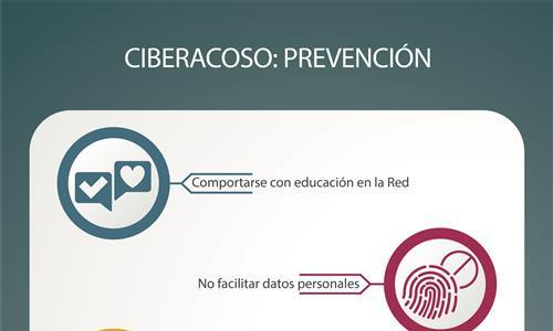 """Parte superior de la infografía """"Ciberacoso: prevención"""""""