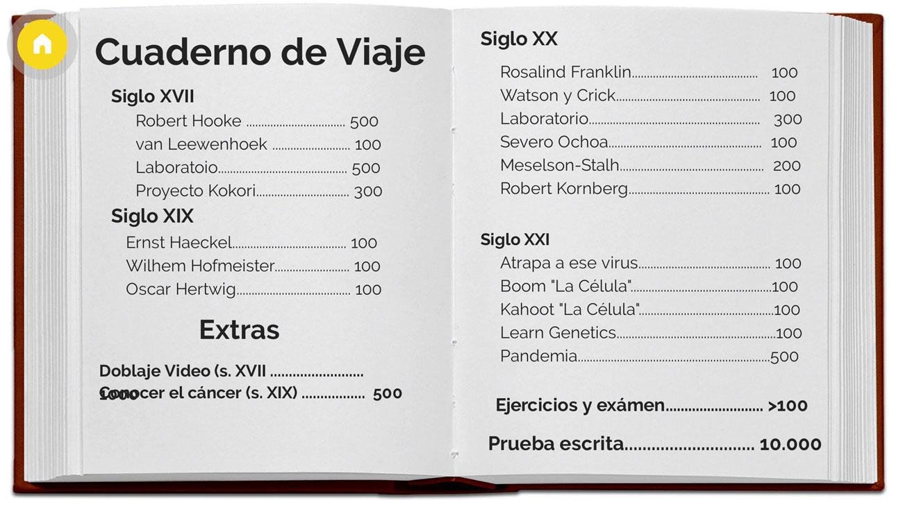 """Cuaderno de viaje de la UD 1 """"""""La extraña historia de la célula""""."""