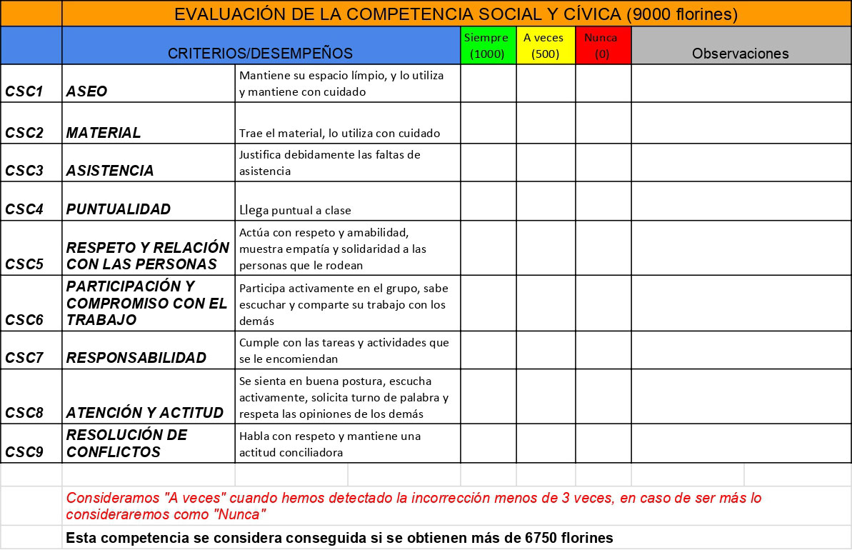 """Evaluación de la competencia social """"Viajer@s del tiempo""""."""