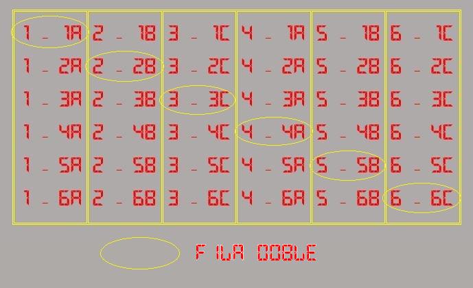 Distribución de elementos en las fichas de dominó.
