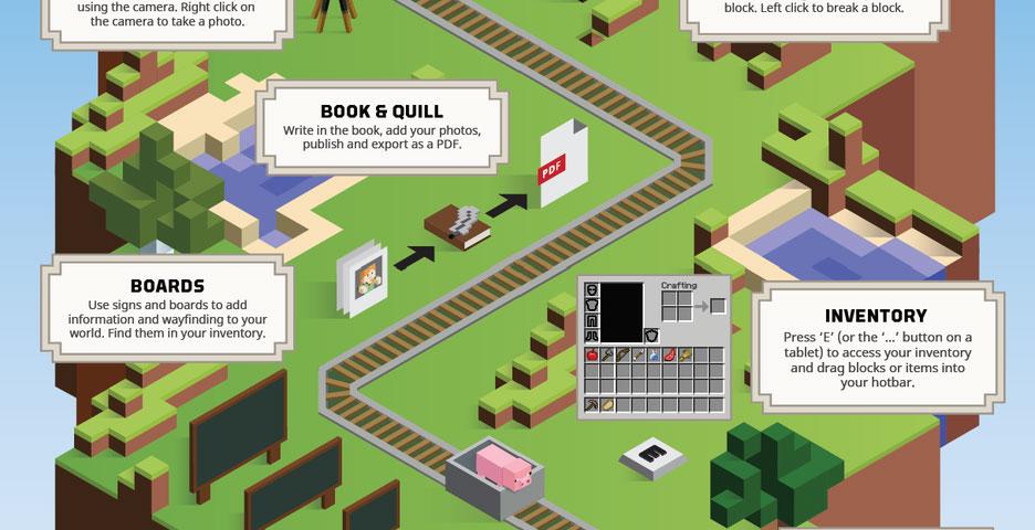 Bloques educativos de Minecraft:EE