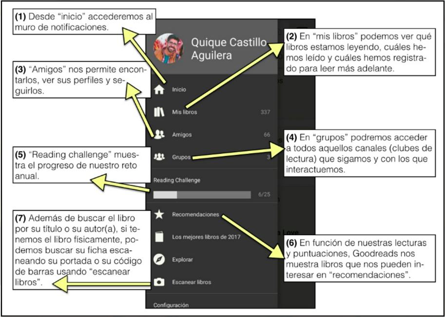 Aplicaciones o utilidades de la red social (menú de la aplicación móvil).