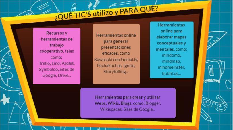Tecnologías educativas utilizadas en las diferentes fases del proyecto.