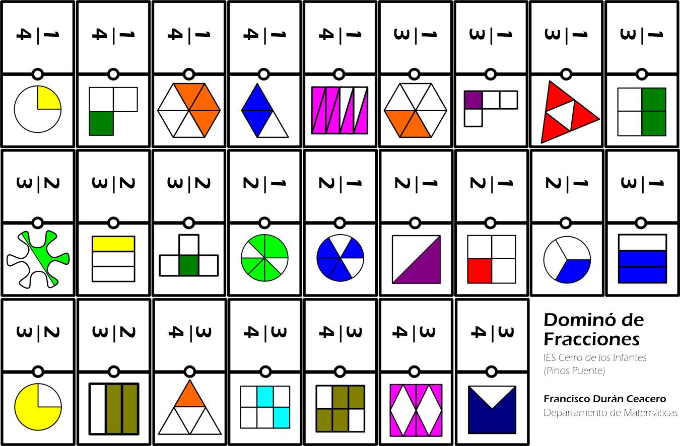 En la imagen se observa un dominó de fracciones, aunque pueden crearse dominós con todo tipo de conceptos.