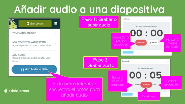 Imagen 13. Cómo añadir audio.