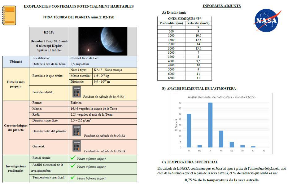"""Datos proporcionados por la """"NASA""""."""